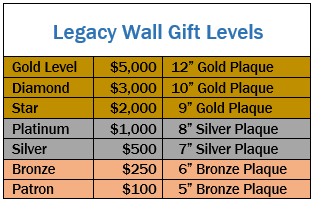 legacyWallTable